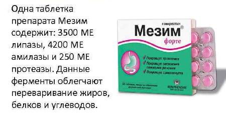 Состав Мезима в таблетках