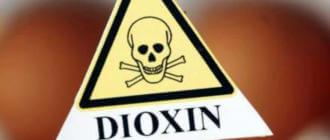 Отравление диоксином