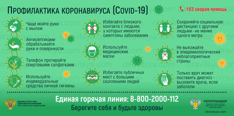 Рекомендованные меры профилактики по COVID-19