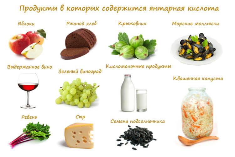 Продукты содержащие янтарную кислоту